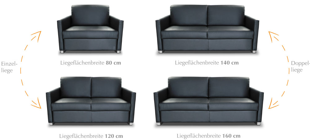 schlafsofas von der schlafsofa manufaktur kreative. Black Bedroom Furniture Sets. Home Design Ideas